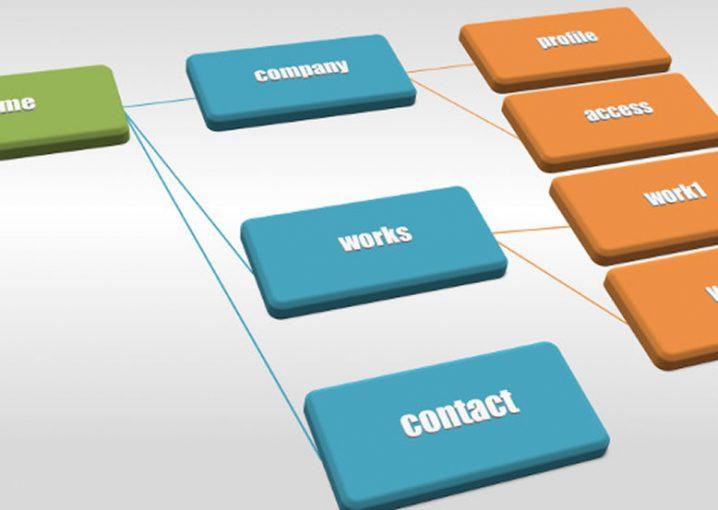 初めに考えるべきワードプレスのサイト構造と画像サイズ